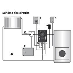 schéma de montage Commande du circulateur RA130 sur vannes mélangeuses à transmission radio