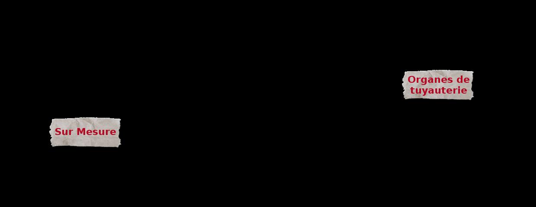 organes-de-tuyauterie